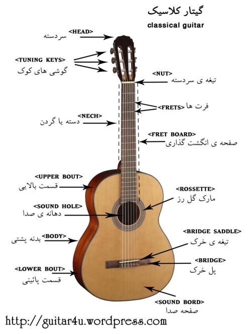 guitar-c-1